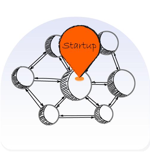 کار اینترنتی در کجای زنجیره استارتاپ قرار دارد؟